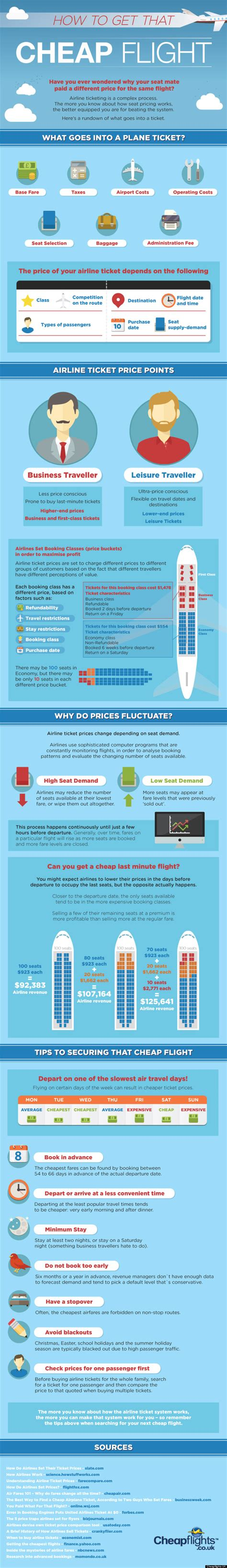cheap flights 101 how to snag an inexpensive plane ticket infographic