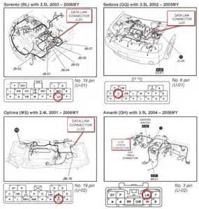 what causes p1330 on a 2003 kia sorento 3 5 autocodes q a