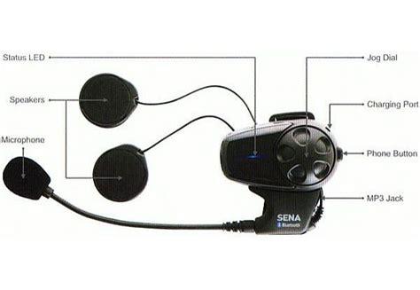 Bluetooth Headset Motorrad Integralhelm by Sena Smh10 Bluetooth Motorrad Headset F 252 R Jethelm