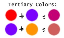 tertiary color definition what are primary secondary and tertiary colors color