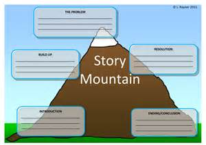 story template ks1 story mountain pack by missroskell teaching resources tes