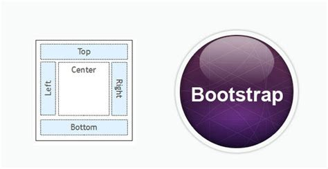 using bootstrap fluid layout create a responsive wordpress themes using bootstrap