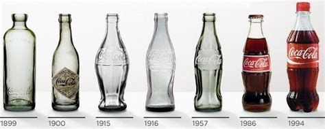 product layout coca cola 3 products whose package design became iconic trending