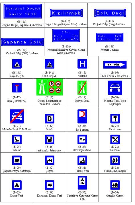 trafik isaretleri tehlike uyari trafik tanzim bilgi