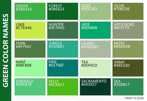 cool colors list green color names color names in 2018
