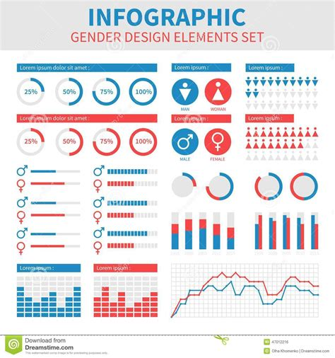 Gender Infographic Design Male And Female Stock Vector Image 47012216 Gender Infographic Template