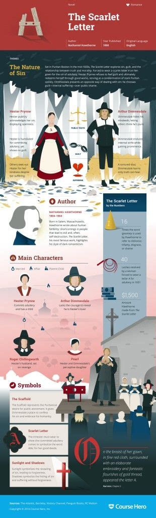 overall theme of the scarlet letter 415 best images about american literature on pinterest
