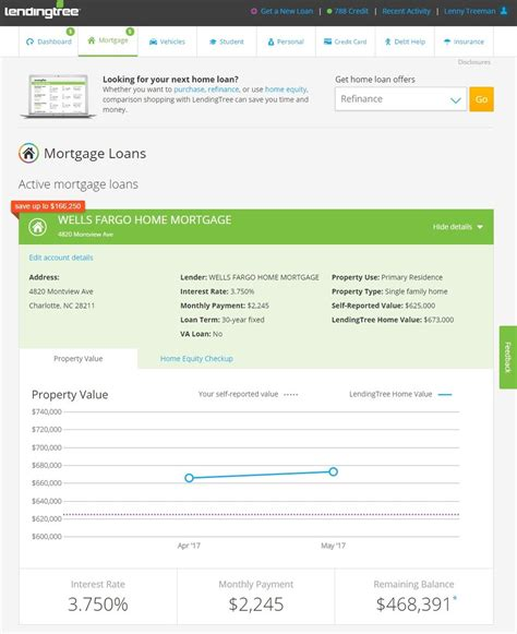 lendingtree launches home valuation tool for my lendingtree