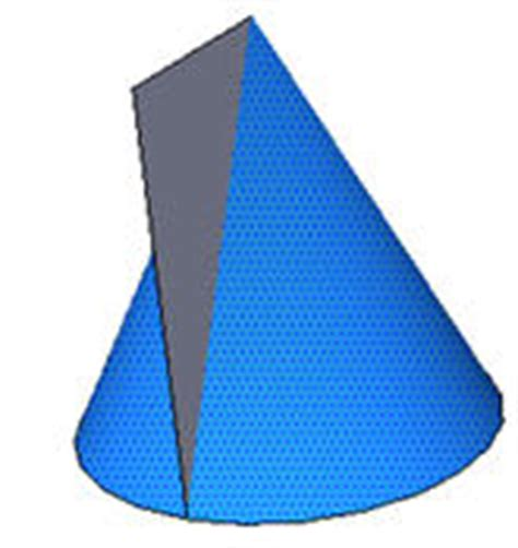 vertical cross section of a cone index of 7th grade crct game geometry media