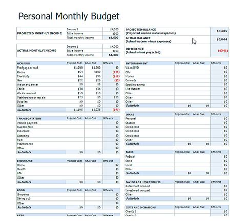docs budget template cool budget template you definitely to use today