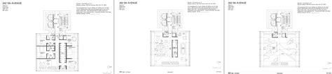 what is a floor plan loan 100 what is a floor plan loan college of charleston