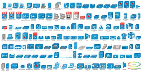 cisco visio stencil cisco network icons