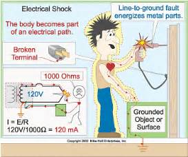 the basics of electric shock electrical construction