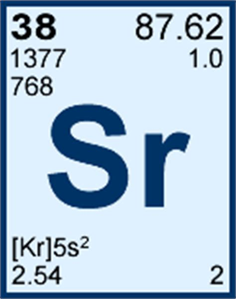 What Is Sr On The Periodic Table by Element Strontium