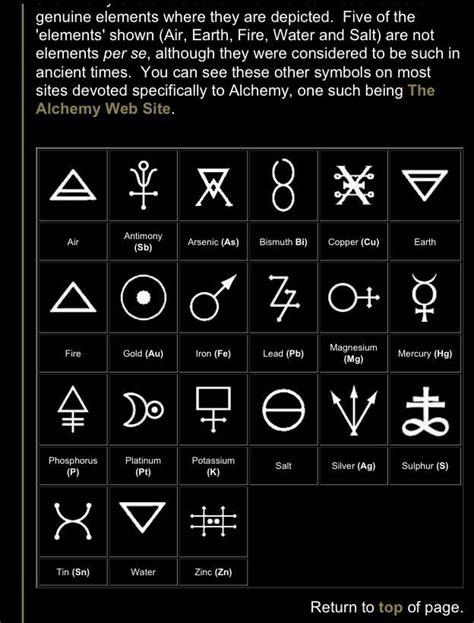 imagenes simbolos wicca 1000 ideas sobre tatuajes de wicca en pinterest