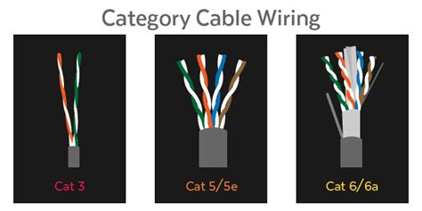 awesome cat6 wiring ideas images for image wire gojono