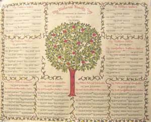 family tree chart 9