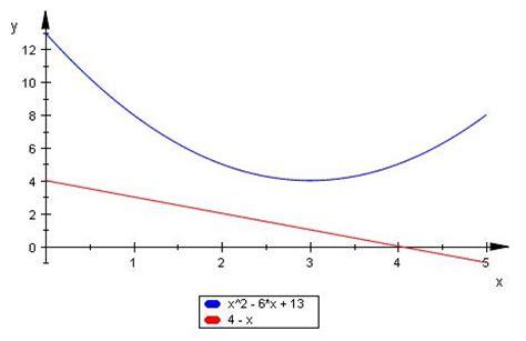 wann spielt mönchengladbach wann ist die fl 228 che des dreiecks minimal eine ecke