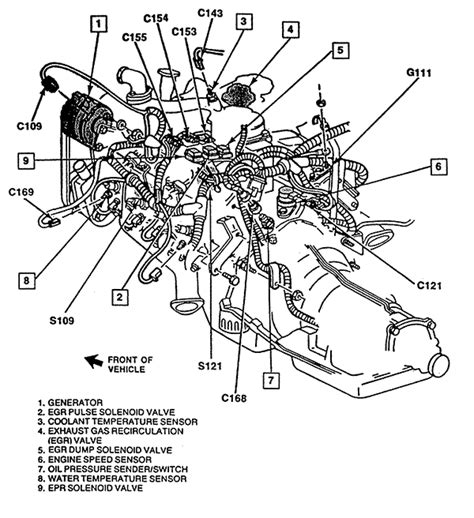 basic car parts diagram  chevy pickup  engine exploded view diagram engine chevy