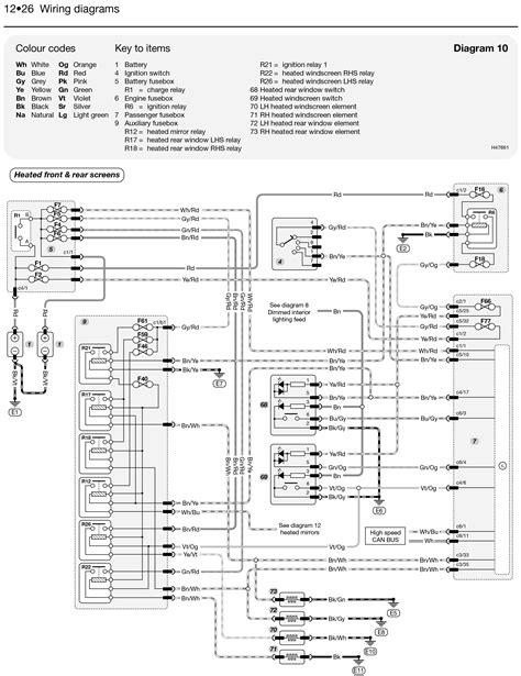 does haynes ford repair manuel wire diagrams 49