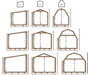 Common Pole Barn Sizes November 2014 Locke Buildings