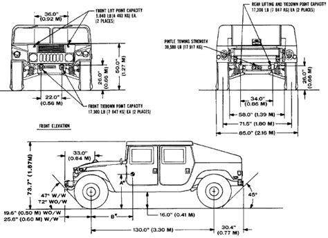 humvee blueprints car blueprints hummer hmmv blueprints vector drawings