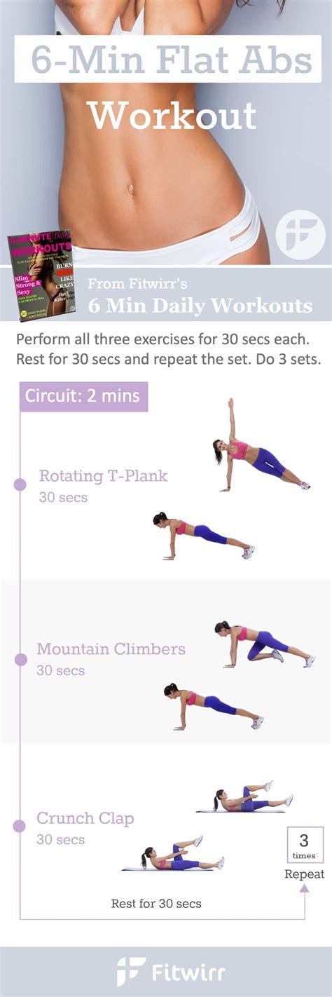 Top Abdominal Exercises For To Muffin Top Exercises Blasting Ideas You Will
