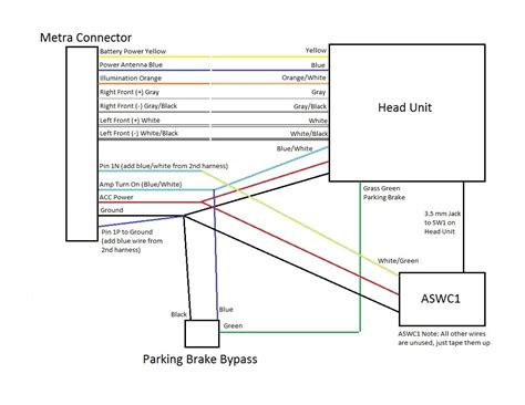 automotive wiring diagrams php automotive