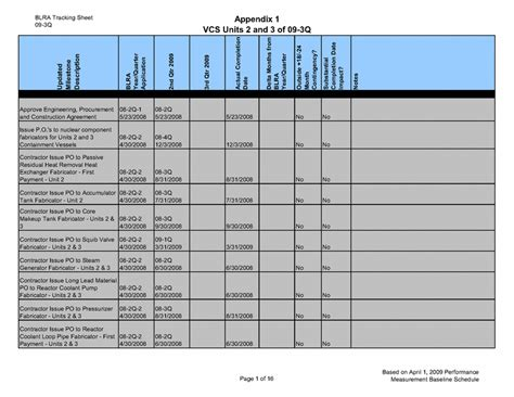 Food Server Resume Sample by Build Spreadsheet Template Rx7club Com Mazda Rx7 Forum