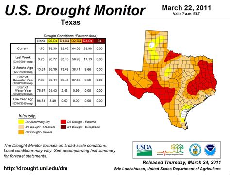 drought map texas texas crop weather for march 29 2011 agrilife today