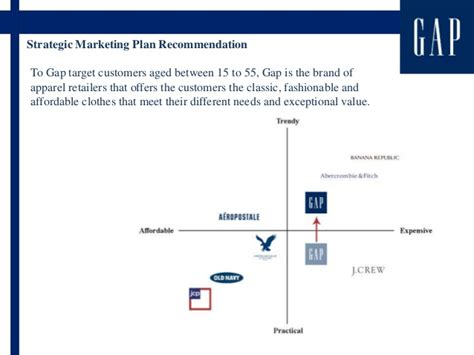 the gap a radical plan to win in and books gap inc