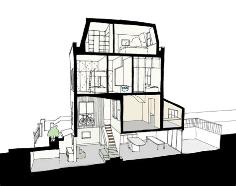 Townhouse Plans Designs news