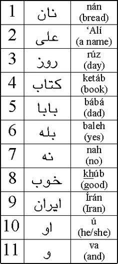 farsi alphabet 1000 ideas about farsi alphabet on
