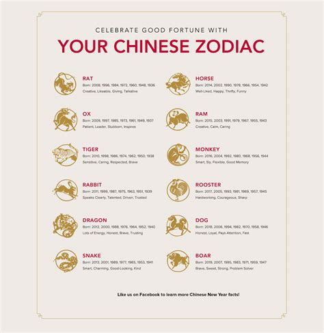 free printable chinese zodiac signs printable chinese zodiac chart new calendar template site