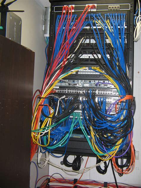 image gallery telecom closet