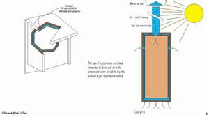 Western Bluebird House Plans Nick Birdhouse Free Bluebird House Plans Must See