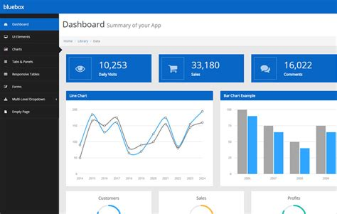 html templates for admin panel free download bluebox free bootstrap admin template webthemez
