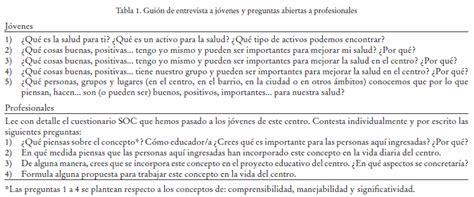 preguntas de entrevista grupal sentido de coherencia y activos para la salud en j 243 venes