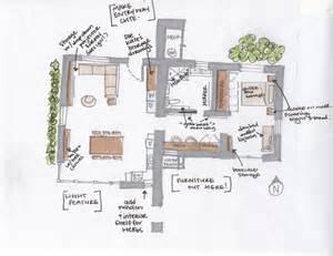 layout floor plans starbucks floor plan layout joy studio design gallery