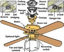 How To Install Hton Bay Ceiling Fan How Do I Install A Hton Bay Ceiling Fan