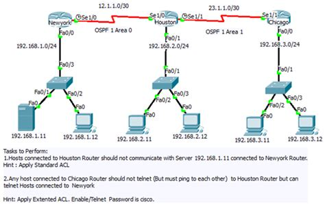 cisco packet tracer tutorial good for ccna ccna r s lab practise with packet tracer a scenario