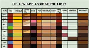 king colors king color scheme chart by dibstarp on deviantart