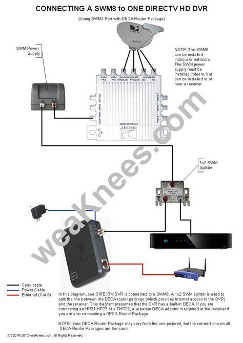 directv wiring diagram  wiring diagram