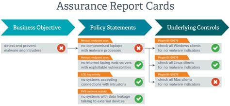 Customer Service Report Card Template Tenable Securitycenter Cv Gb Advisors