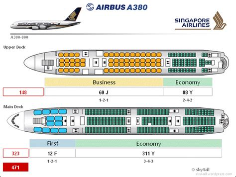 777 Floor Plan by Airbus A380 Cabin Configuration