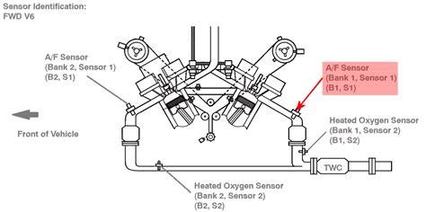 ecu bank locations diagram 1999 toyota 4runner oxygen sensor location corolla