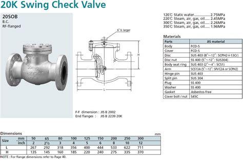 swing check valve catalogue kitz check valve ductile iron swing check valve