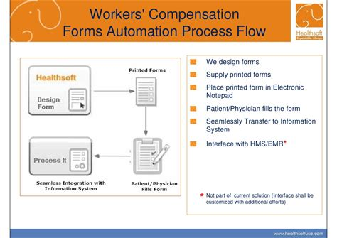 workflow management solution workflow management solutions 28 images workflow