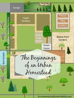 9 for planning the homestead layout hippies best 25 homesteading ideas on homesteads hobby farms and farming farming