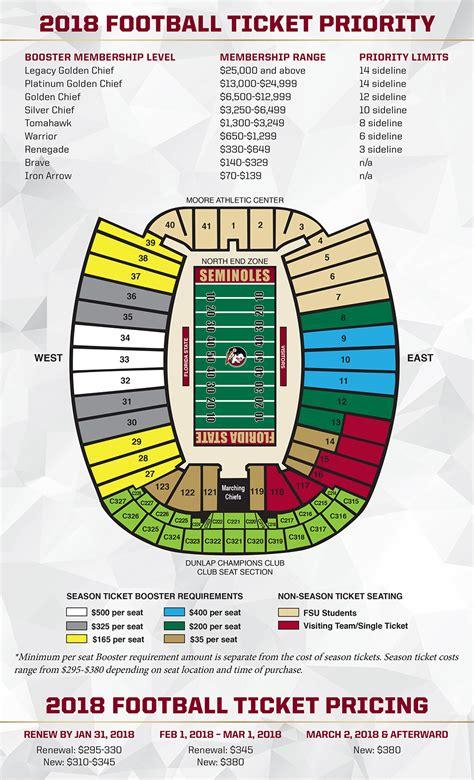 florida state stadium seating chart doak cbell stadium seating chart brokeasshome